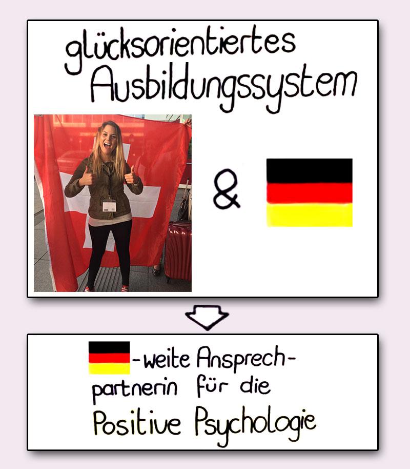 ausbildungssystem in deutschland